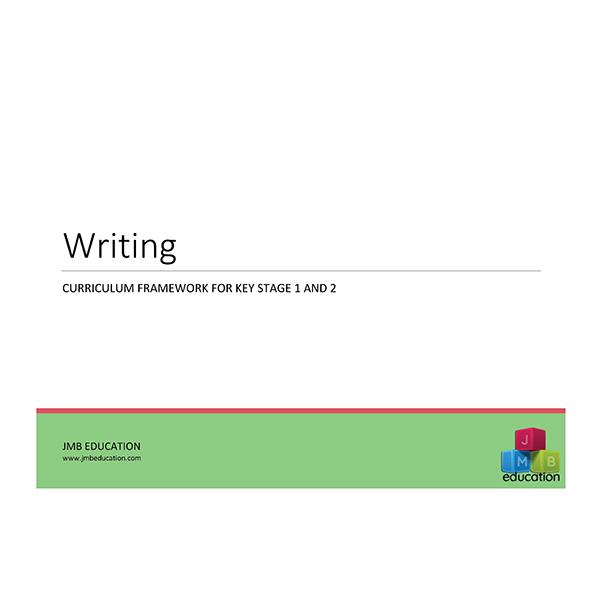 Curriculum framework - writing progression of skills